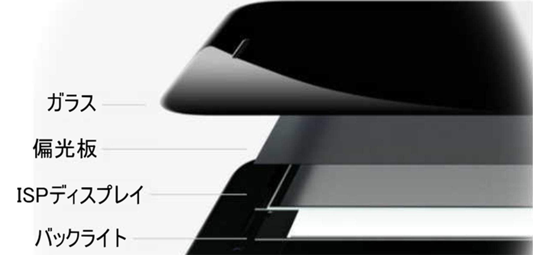 ガラス 偏光板 ISPディスプレイ バックライト